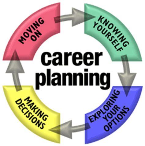 Lesson on essay on career choice